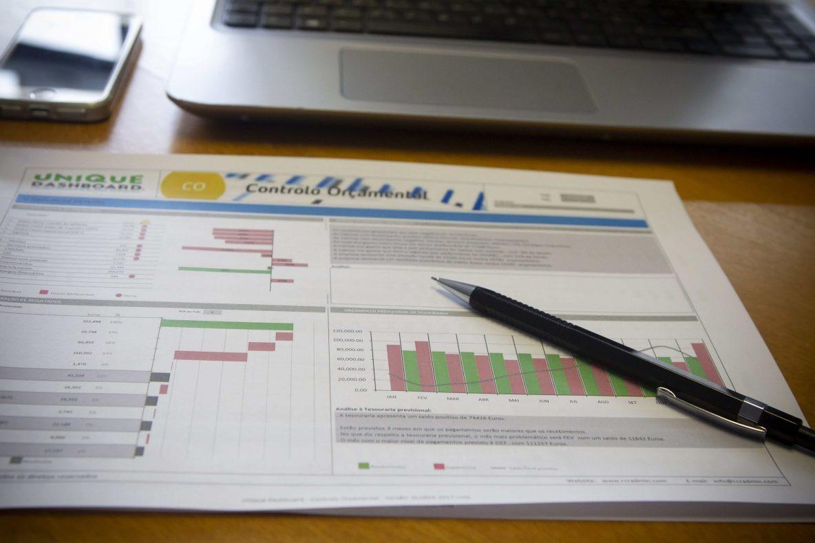 planeamento financeiro importância controlo orçamental empresas