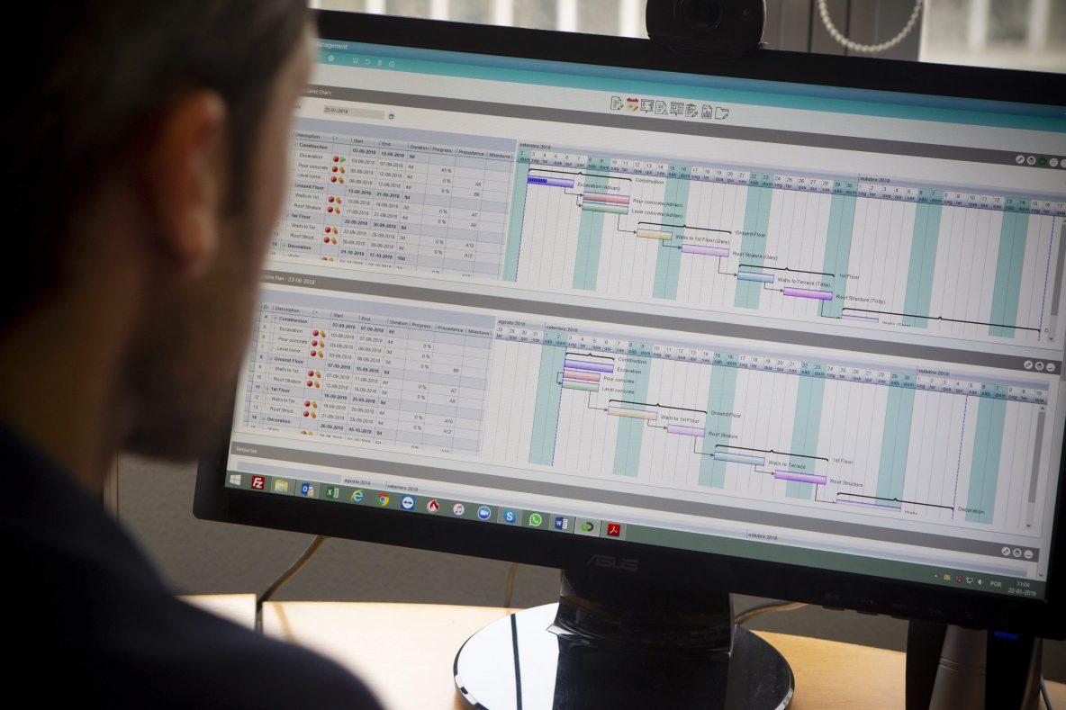 software gestão de projetos empresas